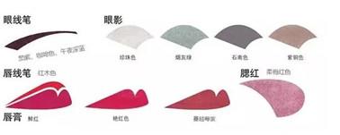 色彩学培训